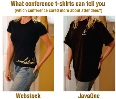 Creating Passionate Users Tech T Shirts Aren T Sexy Enough