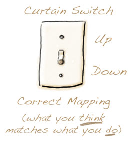 Curtainswitch
