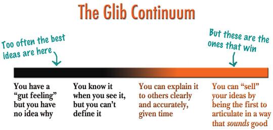 Glibcontinuum_1