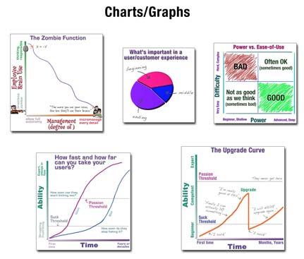 Graphicschartsgraphs