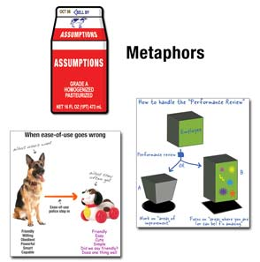 Graphicsmetaphors