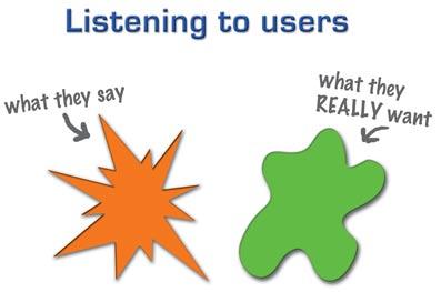 Listeningtousers