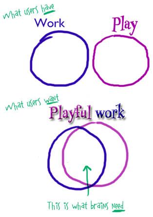 Playfulwork_1