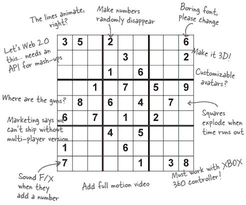 Sudoku-bräde fylld med krav från marknadsavdelningen m.fl. på vad som skulle kunna göras bättre.