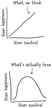 Usercontrolone