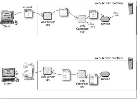 Webpicexample